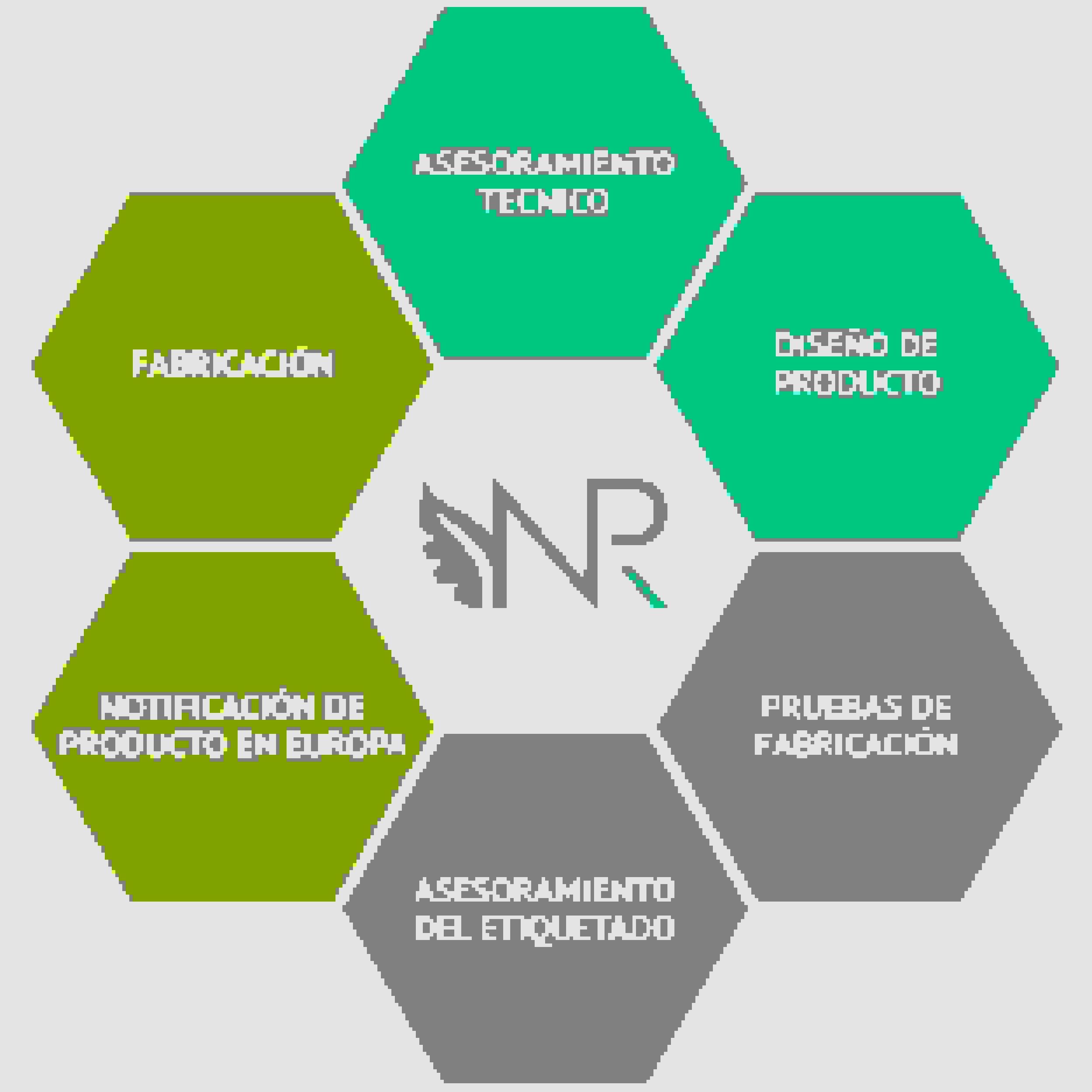 laboratorio a terceros y fabricante de complementos alimenticios